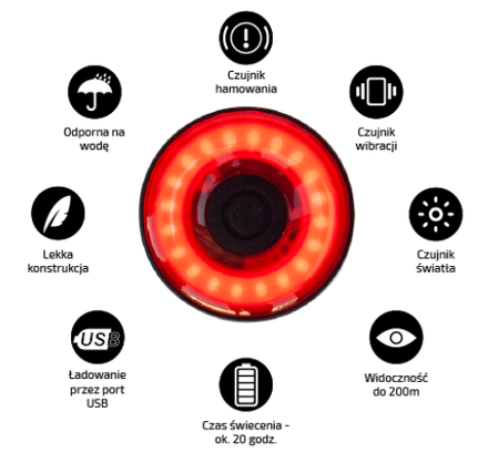 Lampka LED tylna z czujnikiem ruchu / funkcja STOP (10)